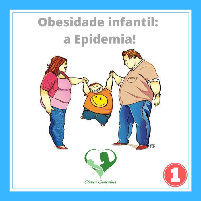 Obesidade parte 1